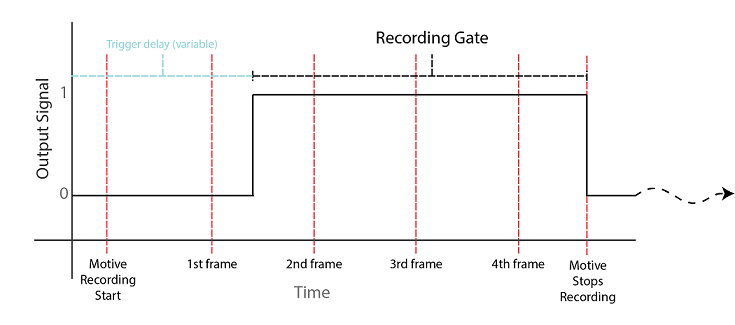 File:Output RecordingGate OptiHub.png