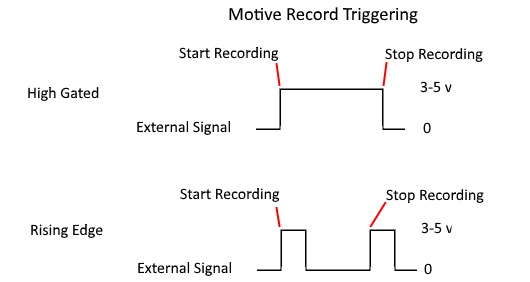 File:MotiveRecordTriggerSignal 20.png
