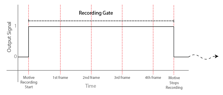 File:Output RecordingGate.png
